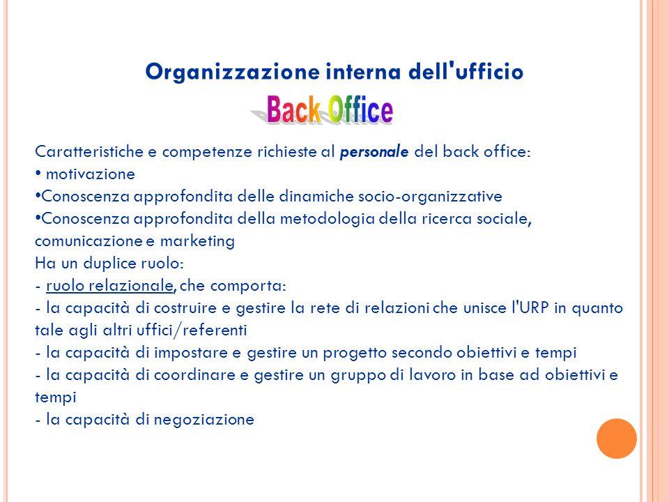 Organizzazione interna dell ufficio