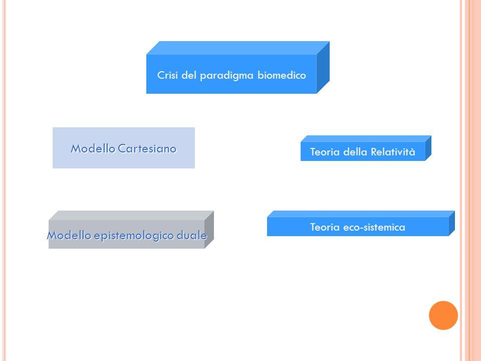 Modello epistemologico duale