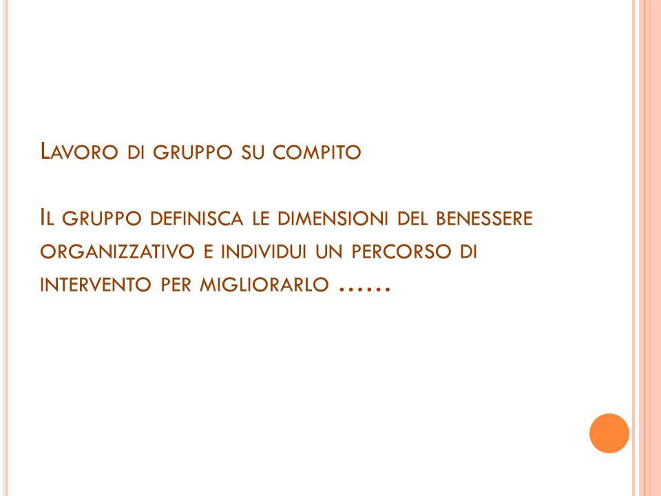 Lavoro di gruppo su compito Il gruppo definisca le dimensioni del benessere organizzativo e individui un percorso di intervento per migliorarlo ……