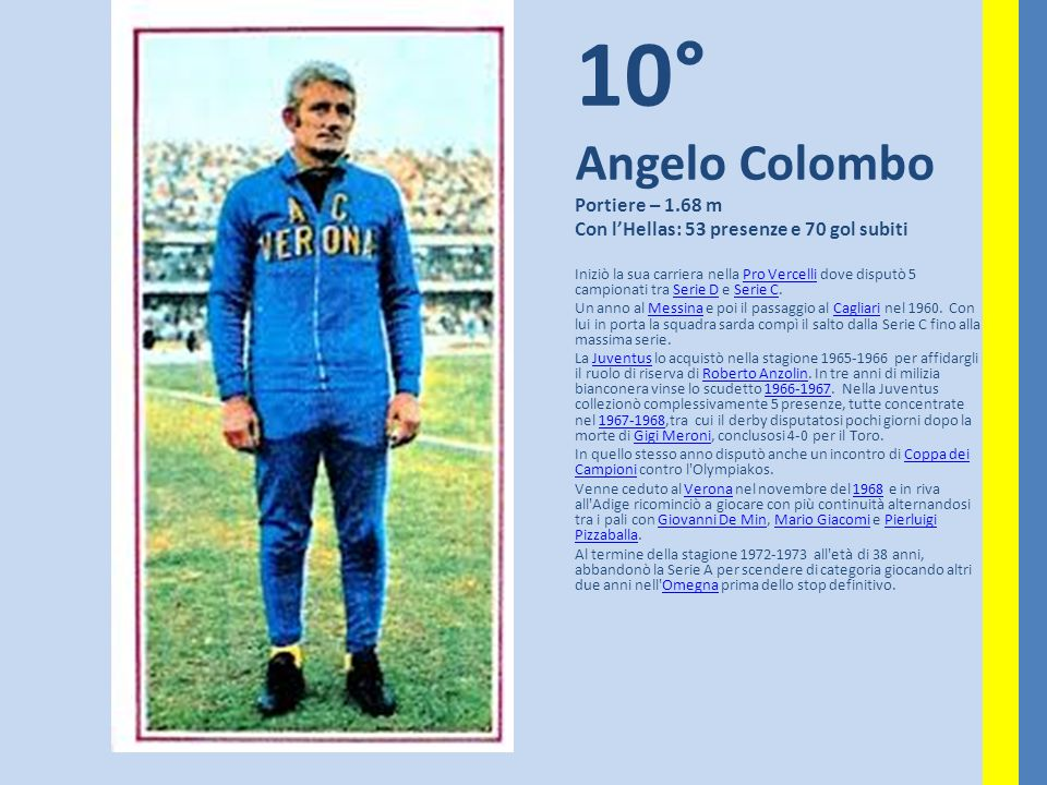 10° Angelo Colombo Portiere – 1.68 m