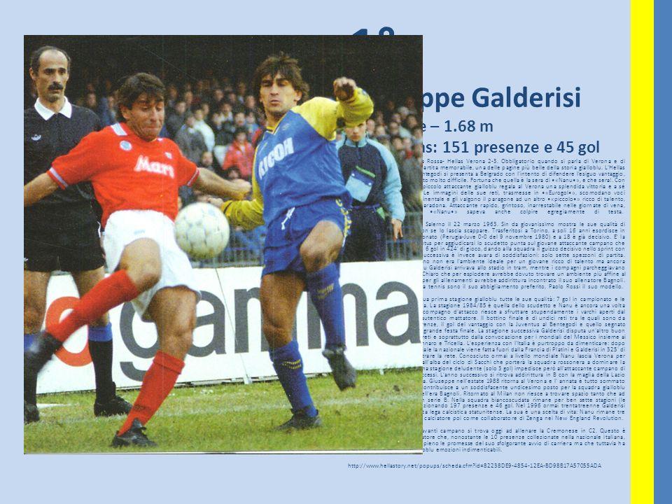 1° Giuseppe Galderisi Attaccante – 1.68 m