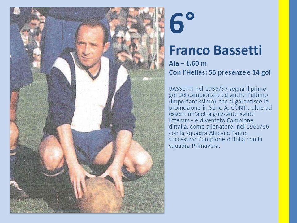 6° Franco Bassetti Ala – 1.60 m Con l'Hellas: 56 presenze e 14 gol