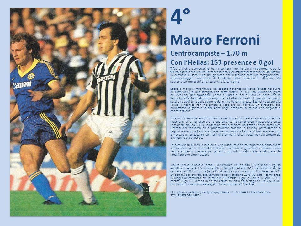 4° Mauro Ferroni Centrocampista – 1.70 m
