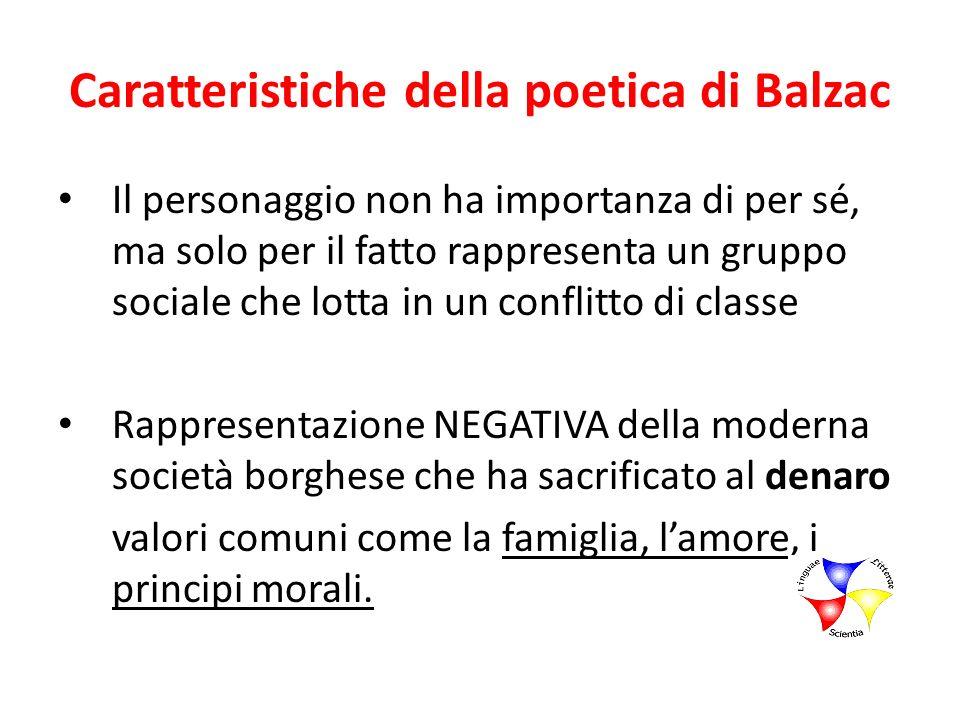 Caratteristiche della poetica di Balzac