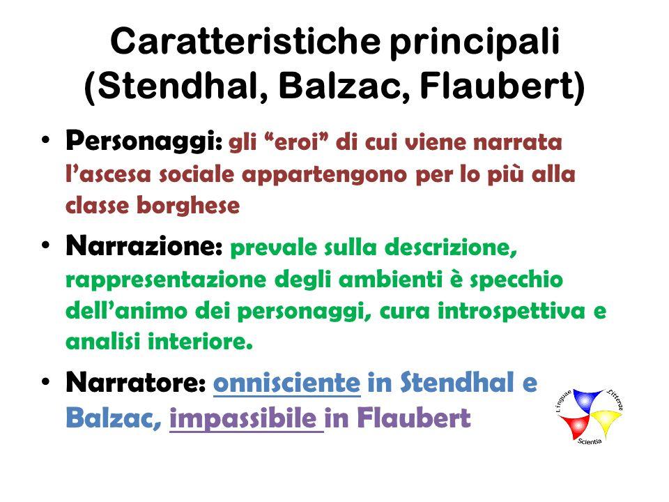 Caratteristiche principali (Stendhal, Balzac, Flaubert)