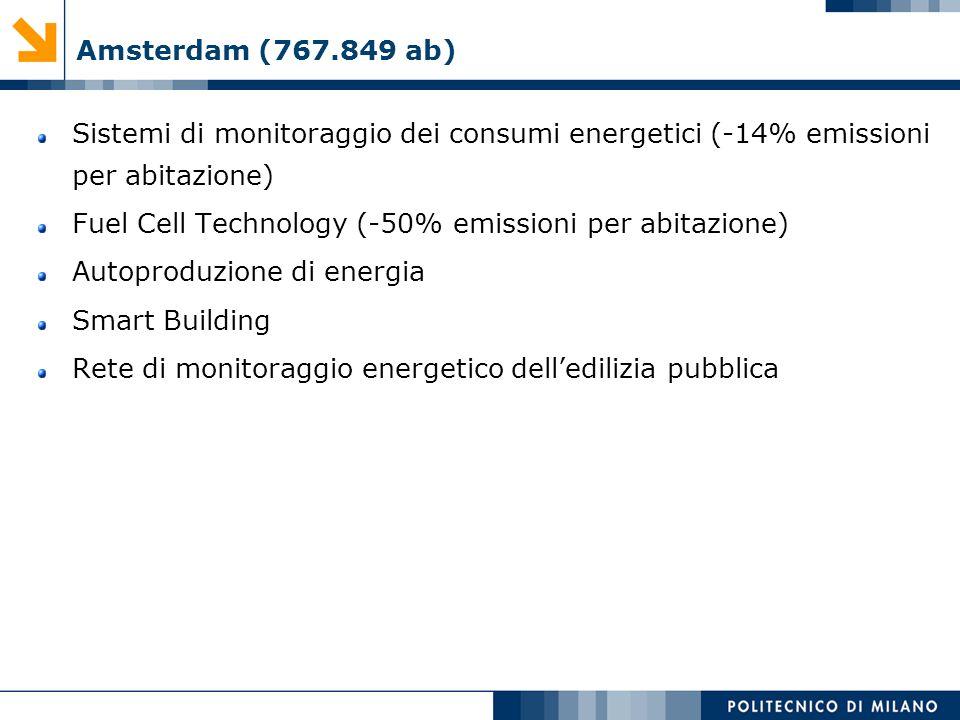 Amsterdam (767.849 ab) Sistemi di monitoraggio dei consumi energetici (-14% emissioni per abitazione)