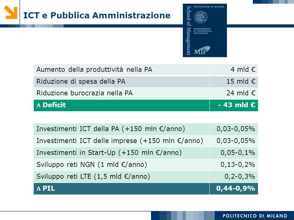 ICT e Pubblica Amministrazione