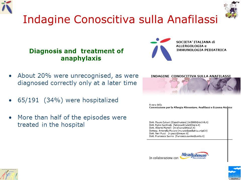 Indagine Conoscitiva sulla Anafilassi