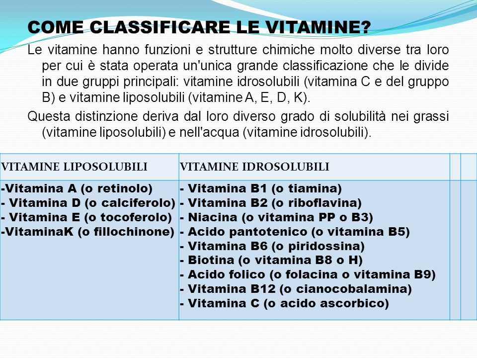 COME CLASSIFICARE LE VITAMINE