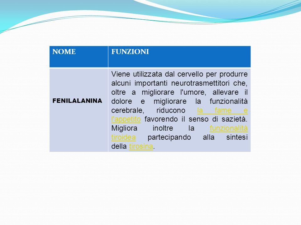 NOME FUNZIONI. FENILALANINA.
