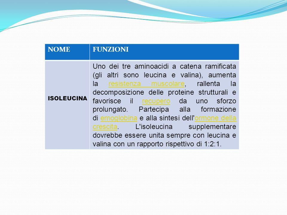 NOME FUNZIONI. ISOLEUCINA.