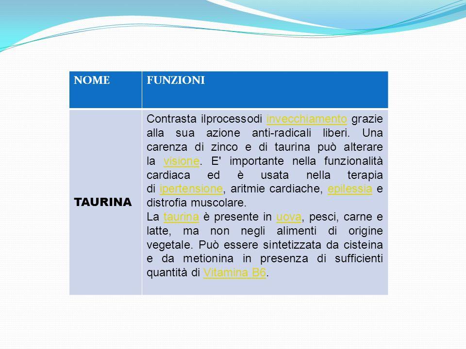 NOME FUNZIONI. TAURINA.