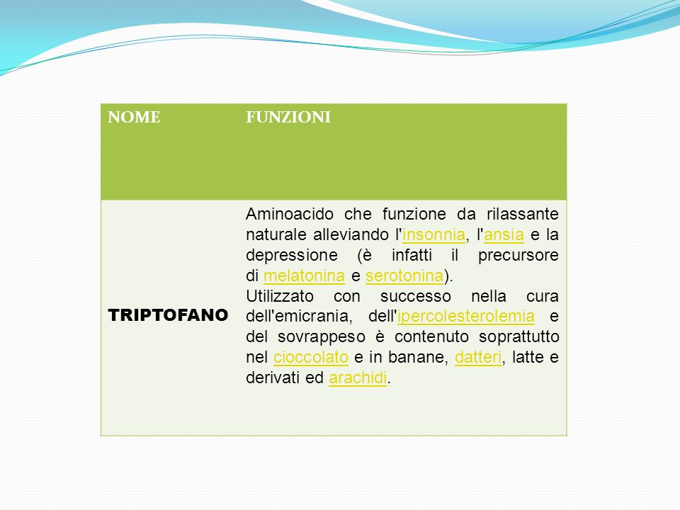 NOME FUNZIONI. TRIPTOFANO.