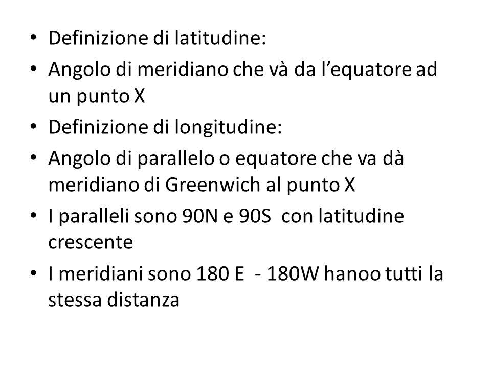 Definizione di latitudine: