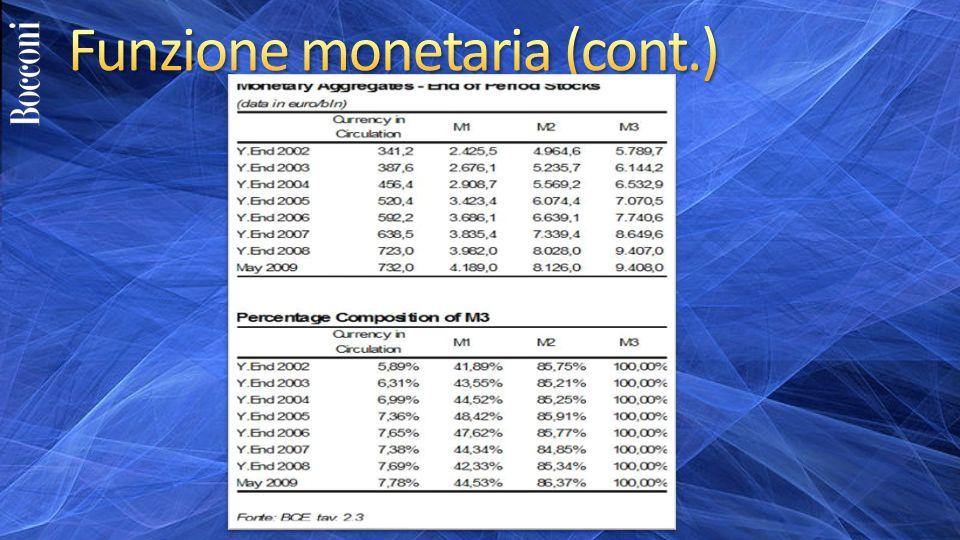 Funzione monetaria (cont.)