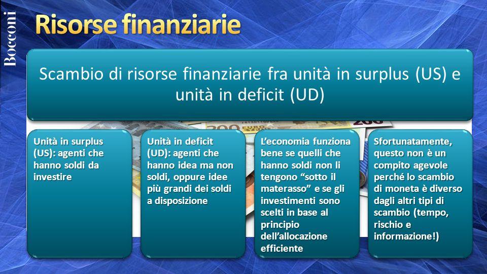 Risorse finanziarie Scambio di risorse finanziarie fra unità in surplus (US) e unità in deficit (UD)
