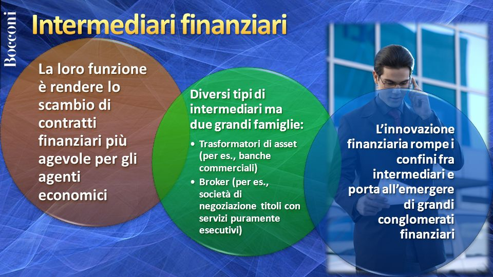 Intermediari finanziari