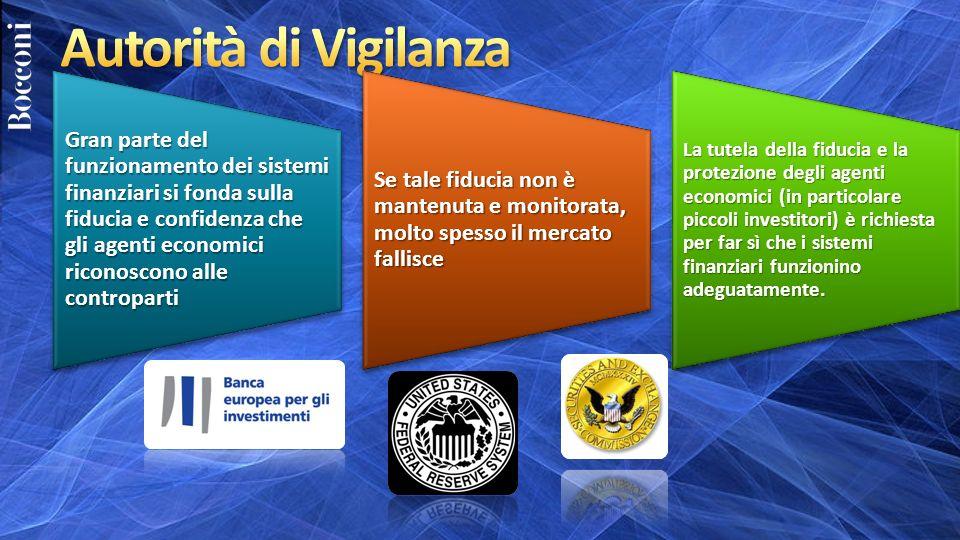 Autorità di Vigilanza