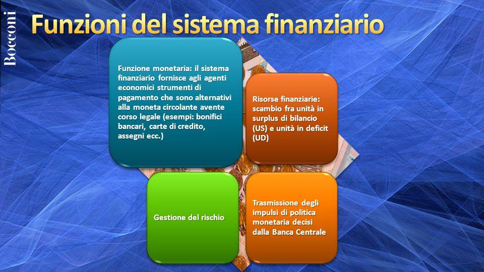 Funzioni del sistema finanziario