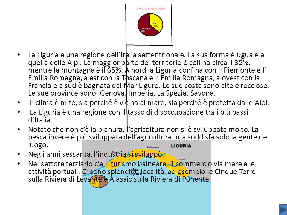 La Liguria è una regione dell'Italia settentrionale