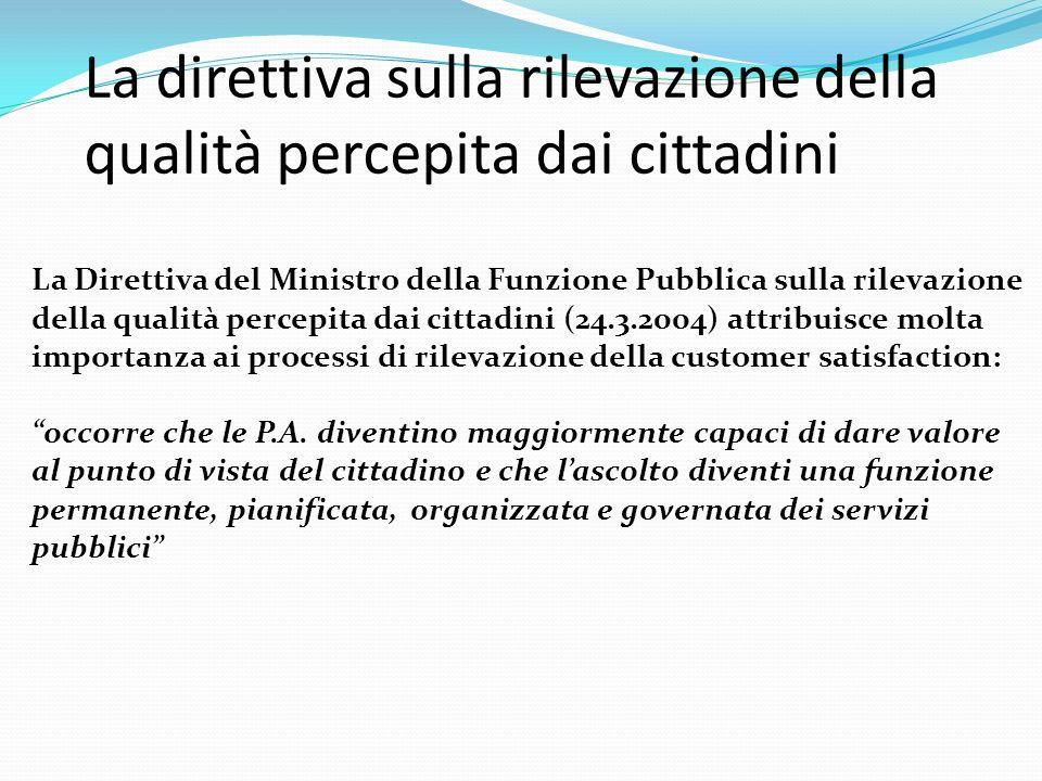 La direttiva sulla rilevazione della qualità percepita dai cittadini
