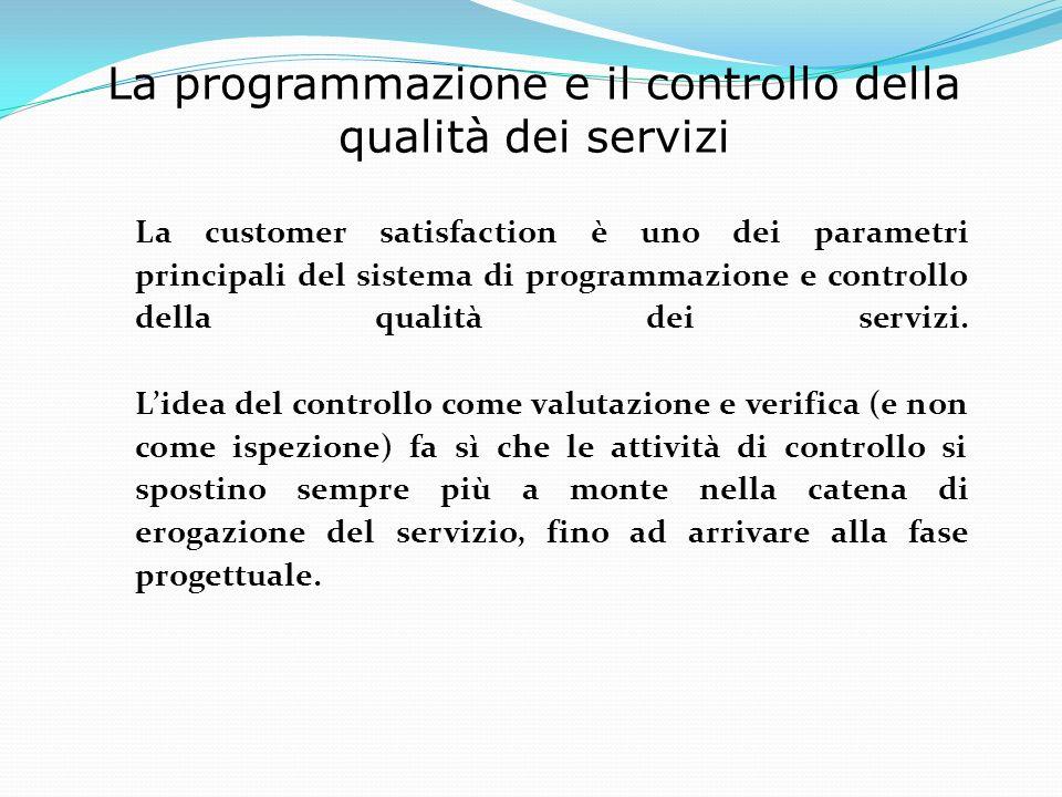 La programmazione e il controllo della qualità dei servizi