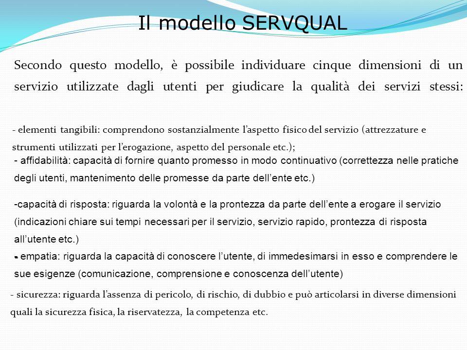 Secondo questo modello, è possibile individuare cinque dimensioni di un servizio utilizzate dagli utenti per giudicare la qualità dei servizi stessi: