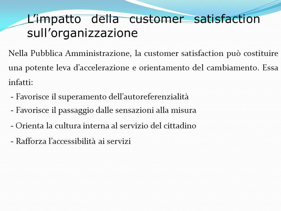 L'impatto della customer satisfaction sull'organizzazione