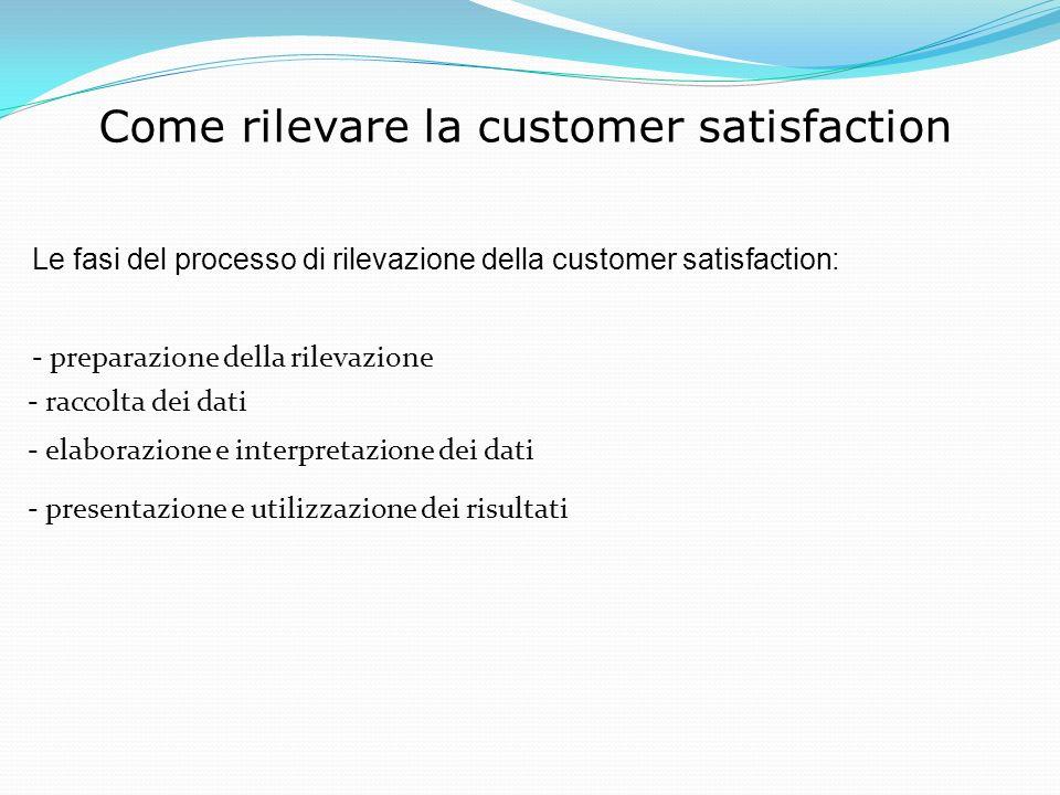 Come rilevare la customer satisfaction