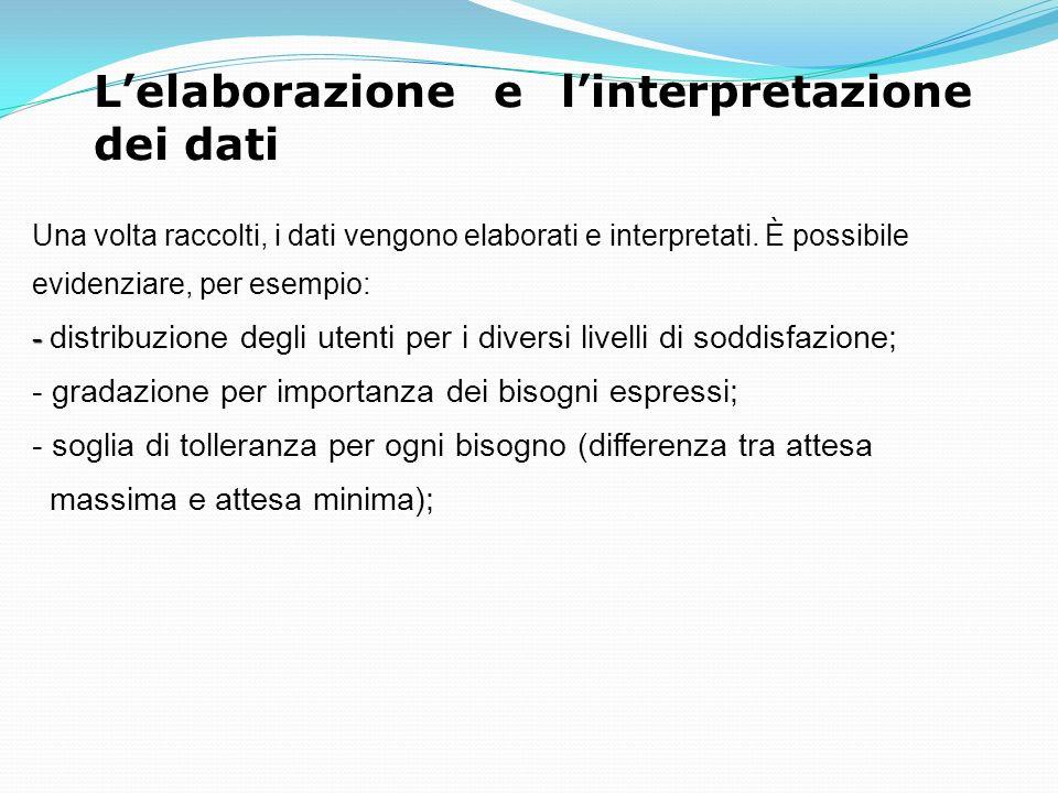 L'elaborazione e l'interpretazione dei dati