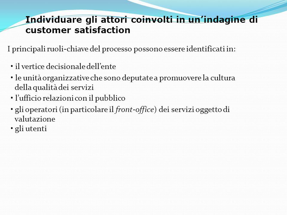 Individuare gli attori coinvolti in un'indagine di customer satisfaction