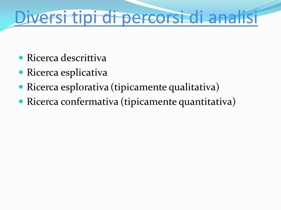 Diversi tipi di percorsi di analisi