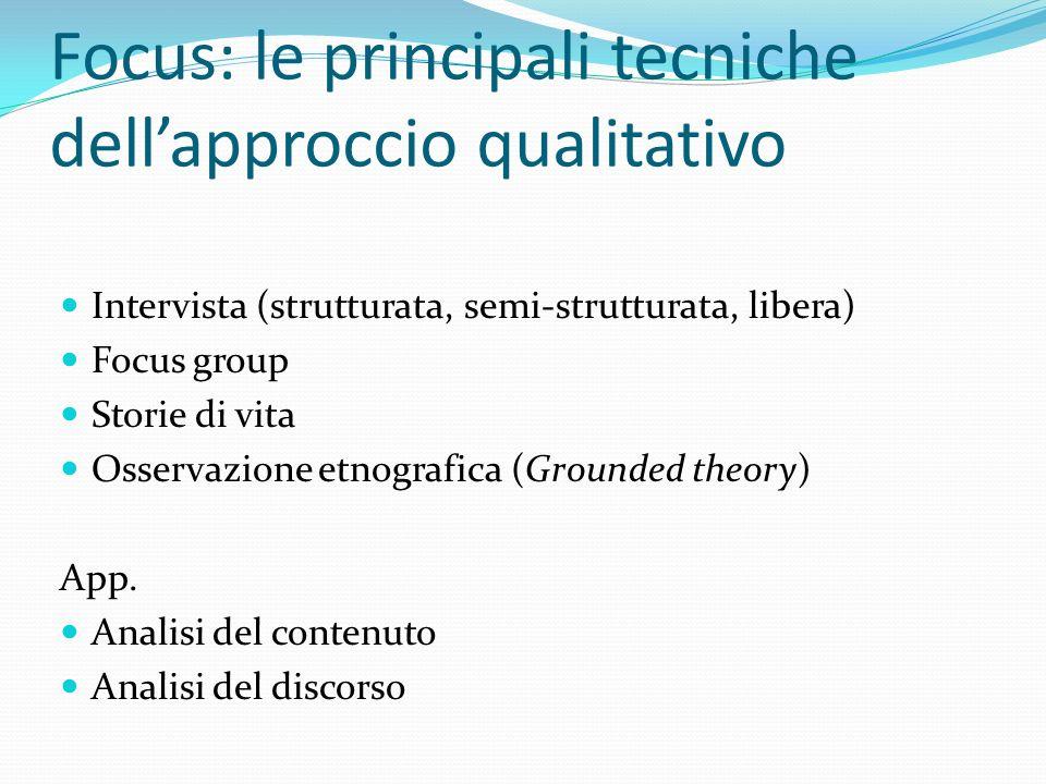 Focus: le principali tecniche dell'approccio qualitativo