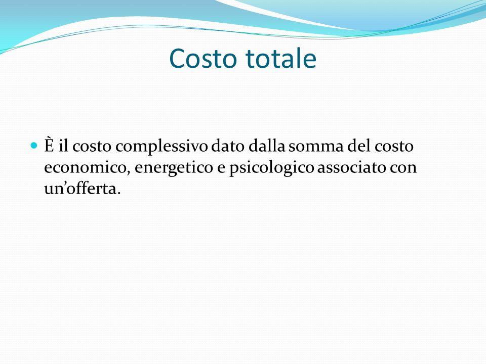 Costo totale È il costo complessivo dato dalla somma del costo economico, energetico e psicologico associato con un'offerta.