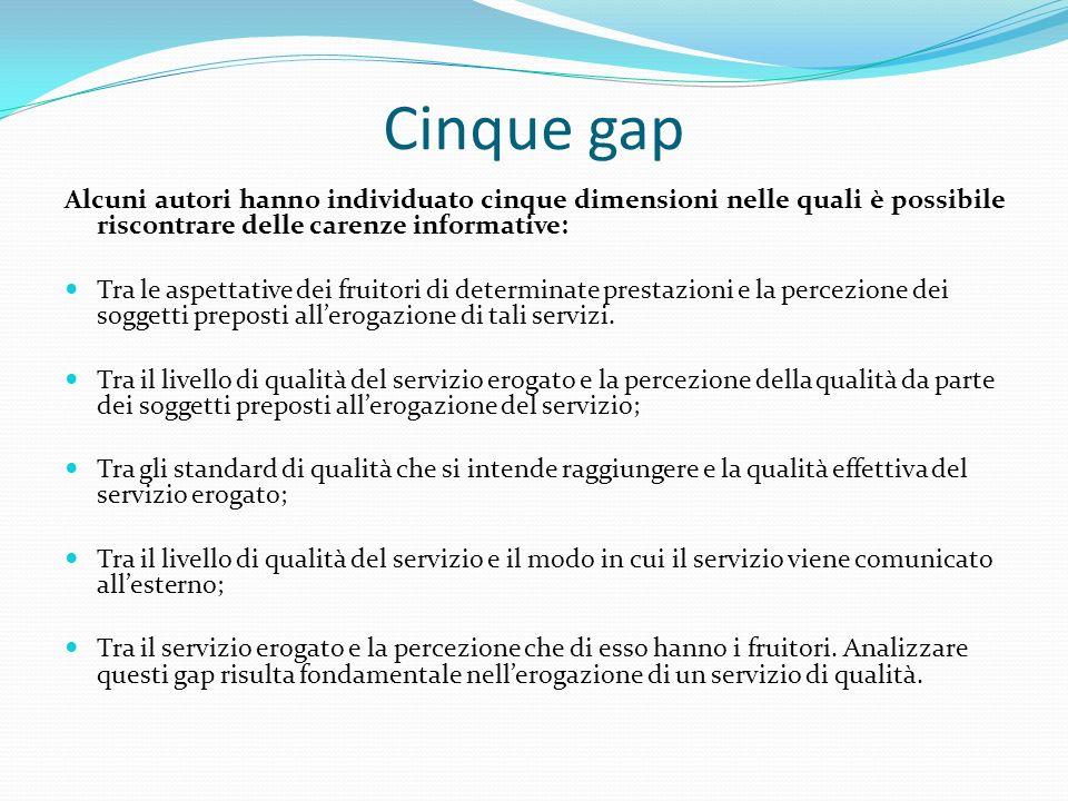 Cinque gap Alcuni autori hanno individuato cinque dimensioni nelle quali è possibile riscontrare delle carenze informative: