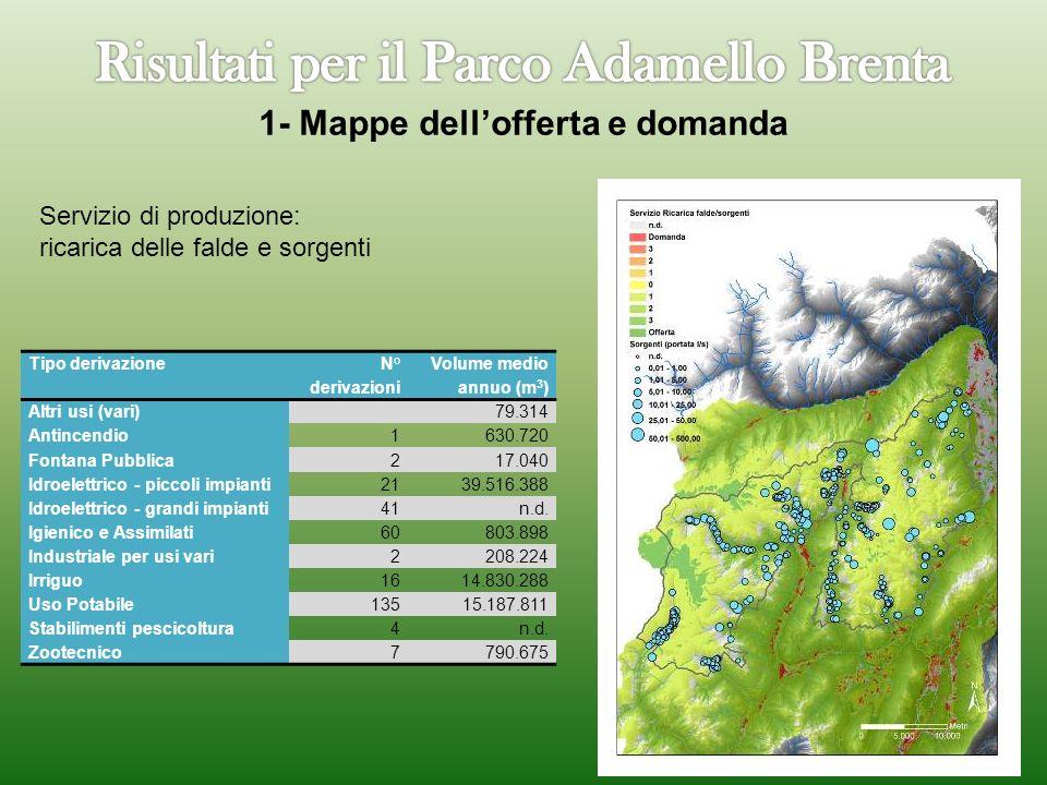 1- Mappe dell'offerta e domanda