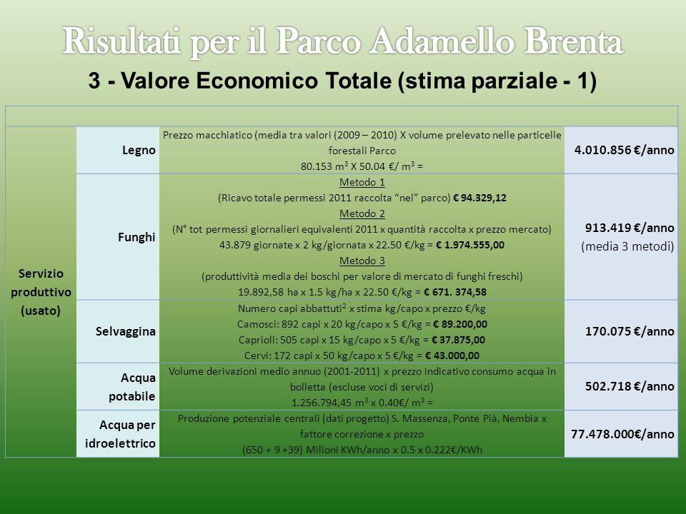 3 - Valore Economico Totale (stima parziale - 1)