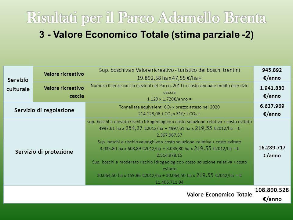 Risultati per il Parco Adamello Brenta