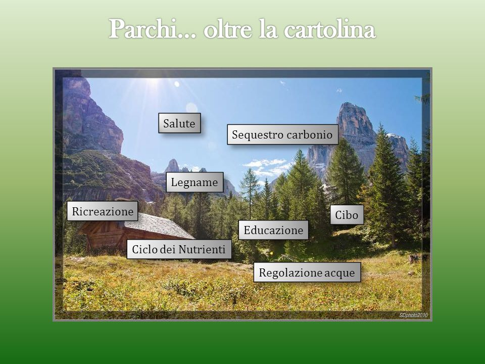 Parchi… oltre la cartolina