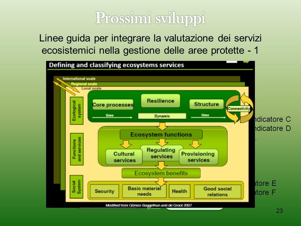 Prossimi sviluppi Linee guida per integrare la valutazione dei servizi ecosistemici nella gestione delle aree protette - 1.