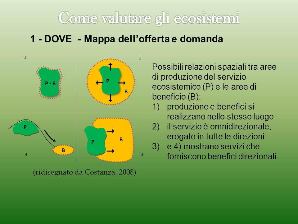 Come valutare gli ecosistemi