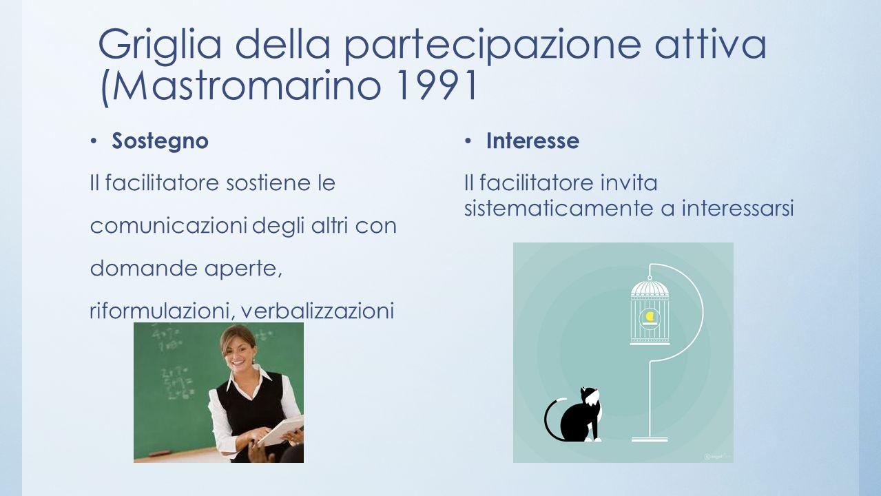 Griglia della partecipazione attiva (Mastromarino 1991