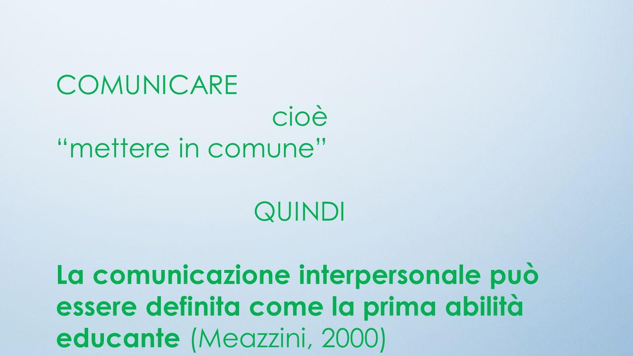 COMUNICARE cioè. mettere in comune QUINDI. La comunicazione interpersonale può. essere definita come la prima abilità.