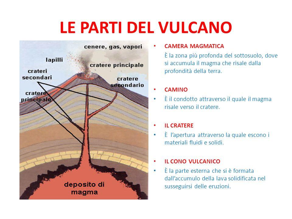 I vulcani che cosa sono sono spaccature della crosta for Dove si trova la camera dei deputati