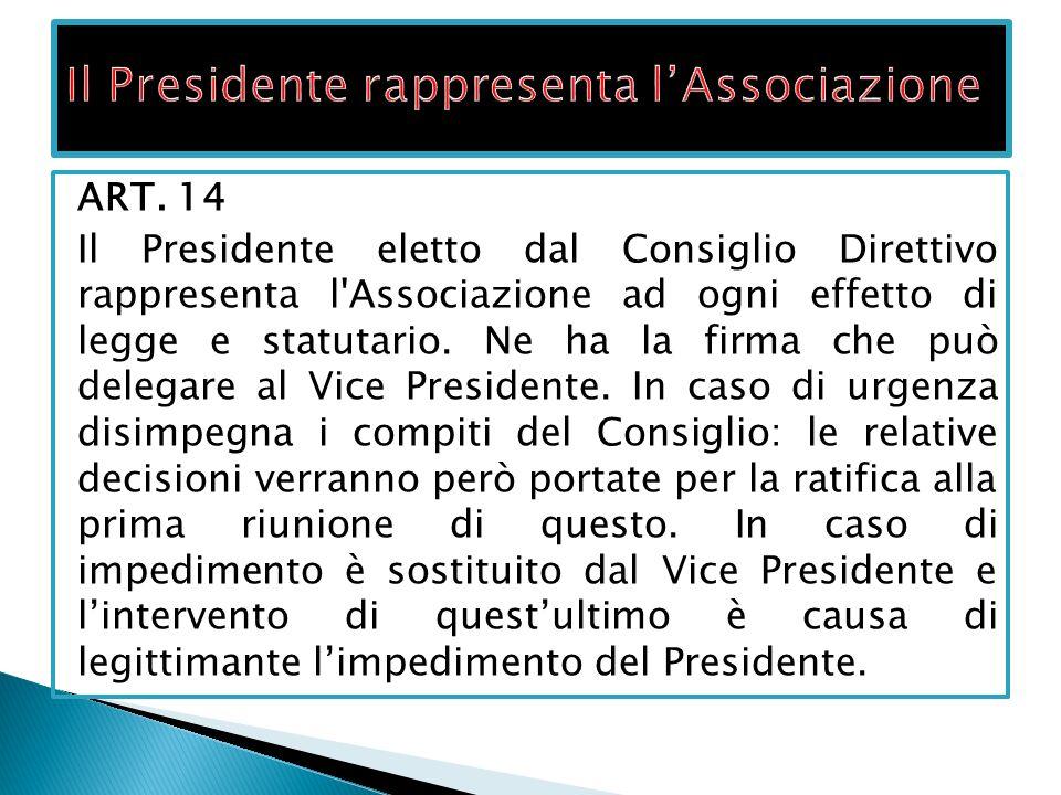 Il Presidente rappresenta l'Associazione