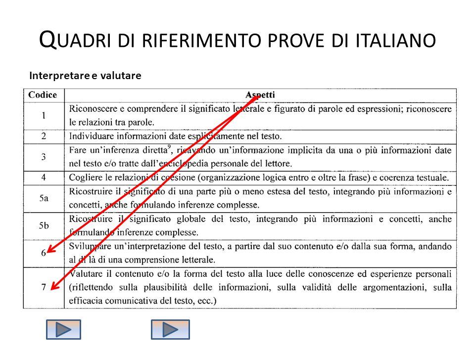 Quadri di riferimento prove di italiano