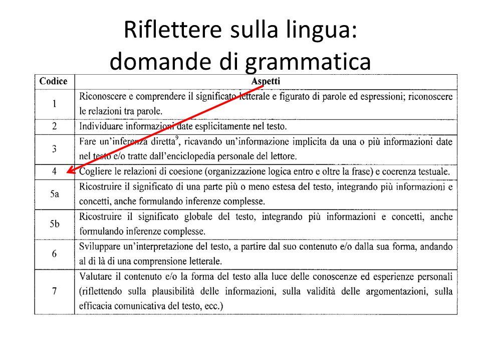 Riflettere sulla lingua: domande di grammatica