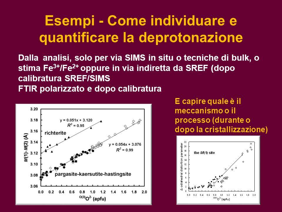 Esempi - Come individuare e quantificare la deprotonazione