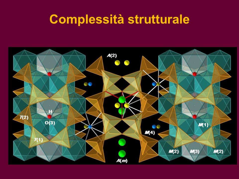Complessità strutturale