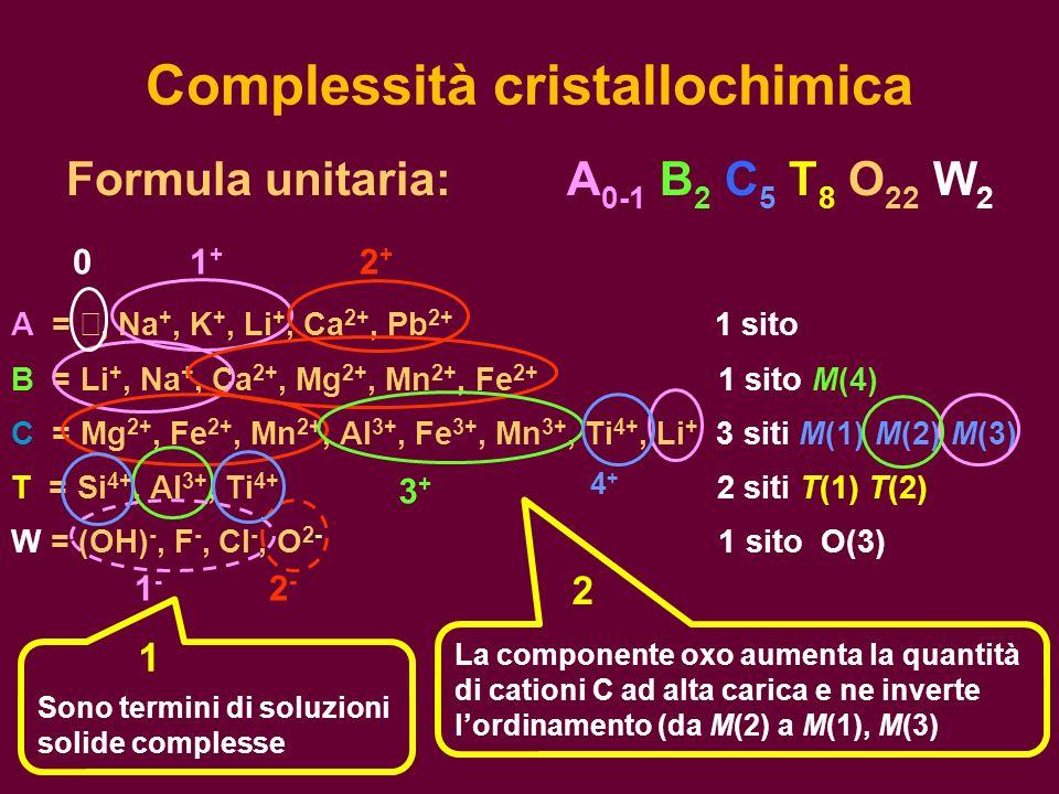 Complessità cristallochimica